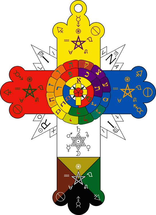 A Rosa Cruz, o símbolo mais importante da tradição que mais influenciou a Aurora Dourada