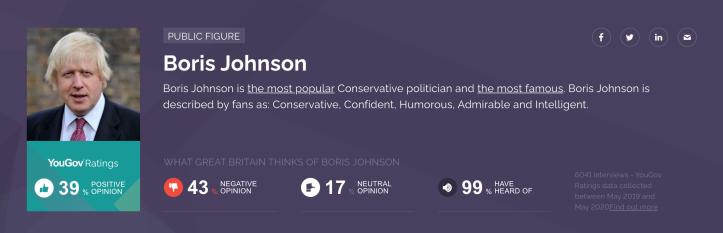 Boris Johnson Approval Ratings